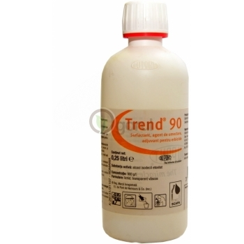 Adjuvant Trend 90(1l) DuPont