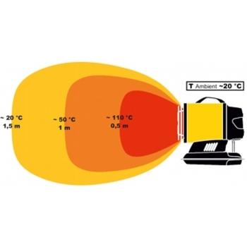 Incalzitor cu motorina cu ardere catalitica tip XL 61 #3