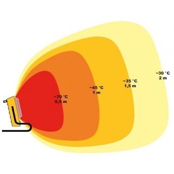 Incalzitor electric cu infrarosii tip TS 3 A #2