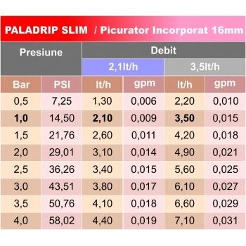Tub picurare Paladrip slim 16/40 cm/2 l/h 400 m #6