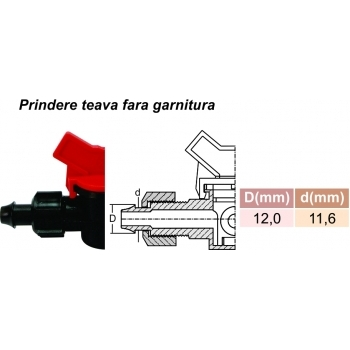 Minivana star conector banda picurare 17 mm, Palaplast #3