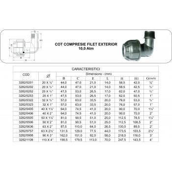 Cot compresie FE 50x1 1/2'', Palaplast #2