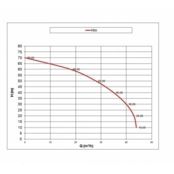 Motopompa Solax WP 80 DHE, motorina, 9 cp, adancime absorbtie 8m, debit refulare 40mc/h #2