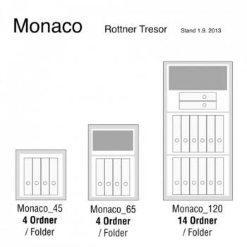 Seif antiefractie Monaco 120 EL, inchidere electronica #4