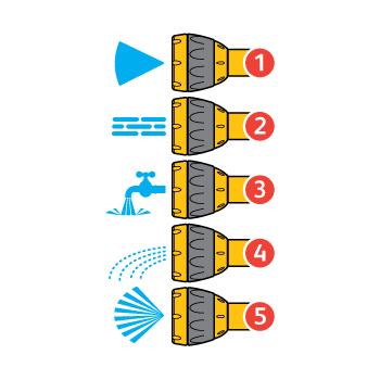 Pistol Hozelock Jet Spray  cu conector Aquastop, 5 tipuri de pulverizare #4